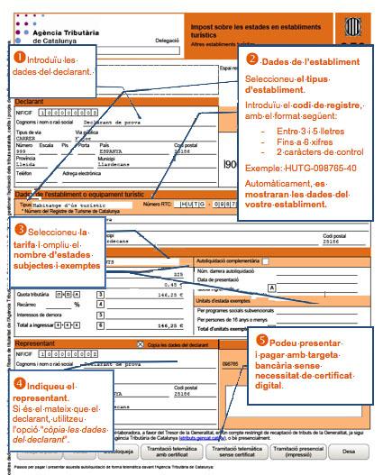 Declaración y liquidación del IEET en Catalunya, 'tasa turística'